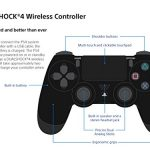 PS4 Dualshock 4 controller layout